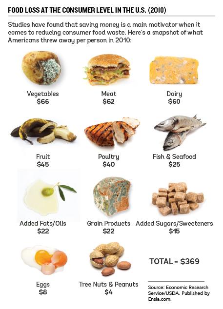 FoodWaste02