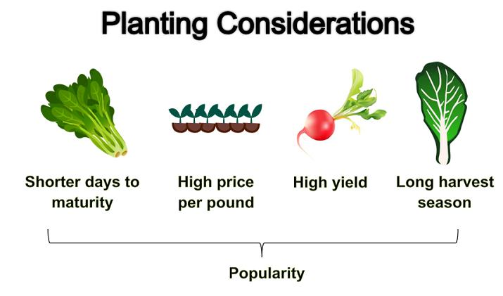 PlantingGraphic01