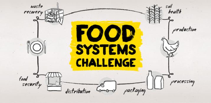 FoodSystemChallenge01