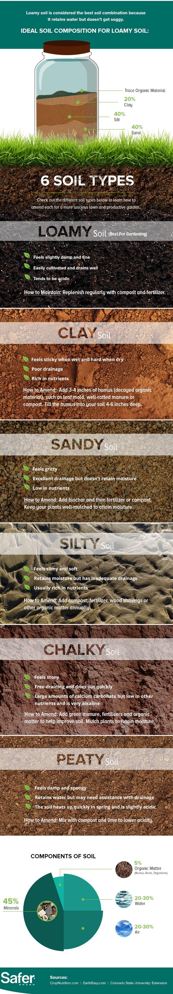 SoilTestingAli01