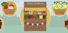The Rise of the Farmers' Market in America